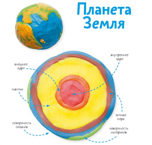 podelki-iz-plastilina-planeta-zemlya