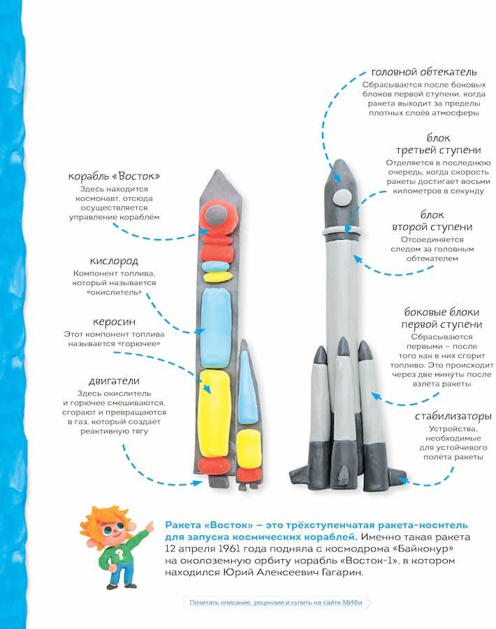 podelka-iz-plastilina-raketa