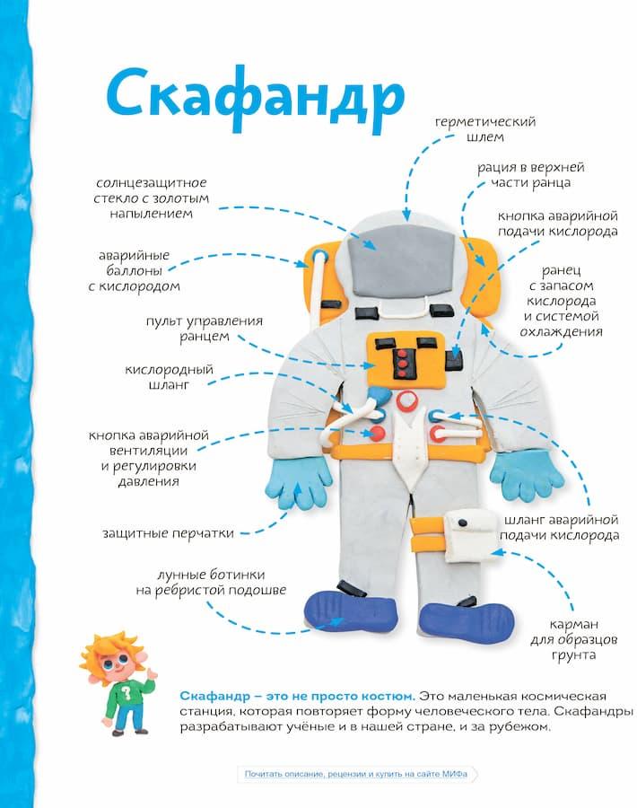 podelka-iz-plastilina-dlya-detey-kosmonavt